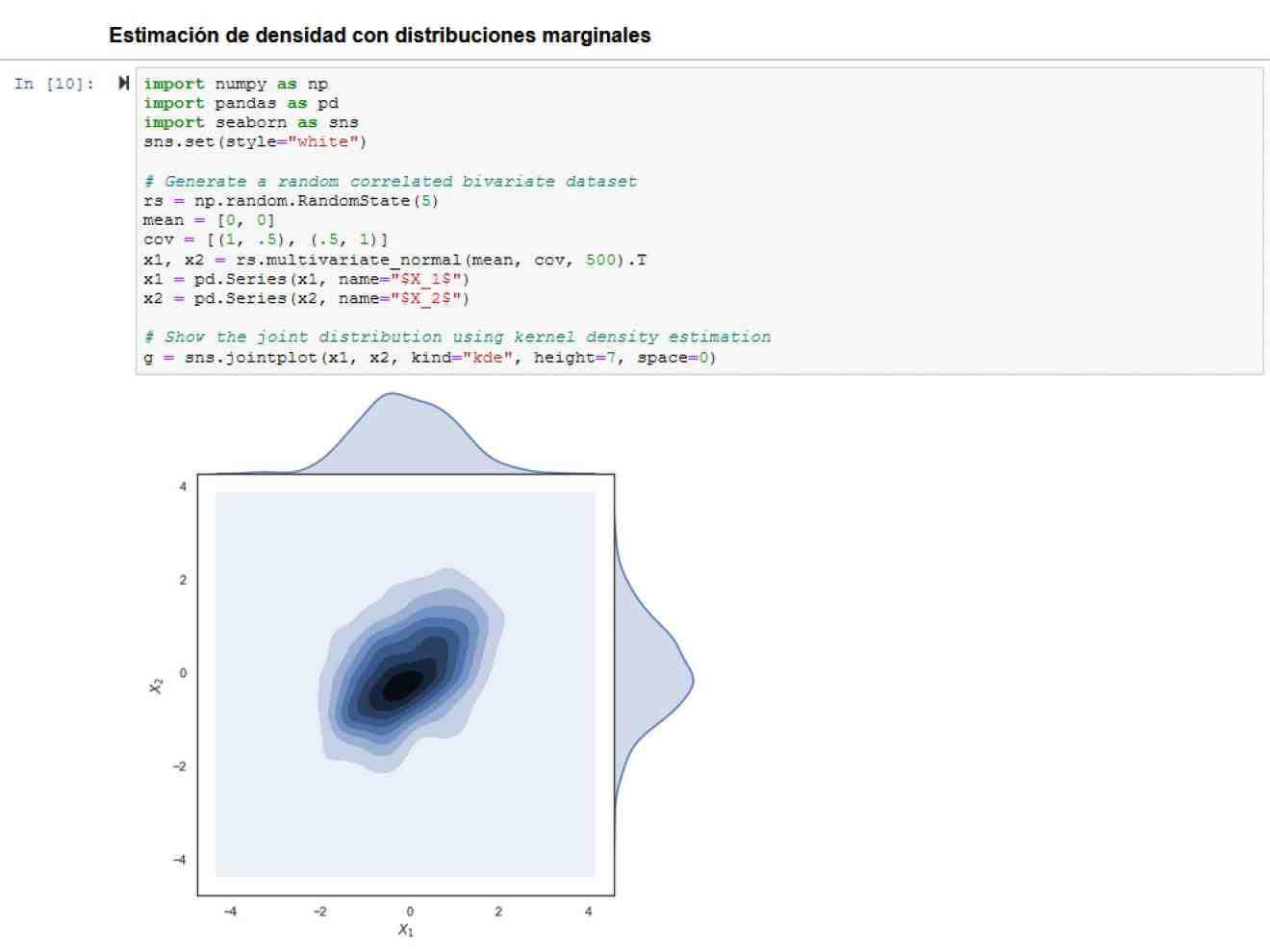 Estimación de densidad con distribuciones marginales